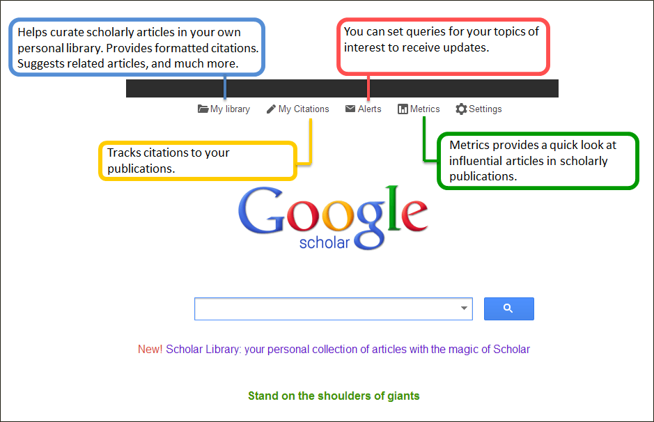 GoogleScholar_labelled_small