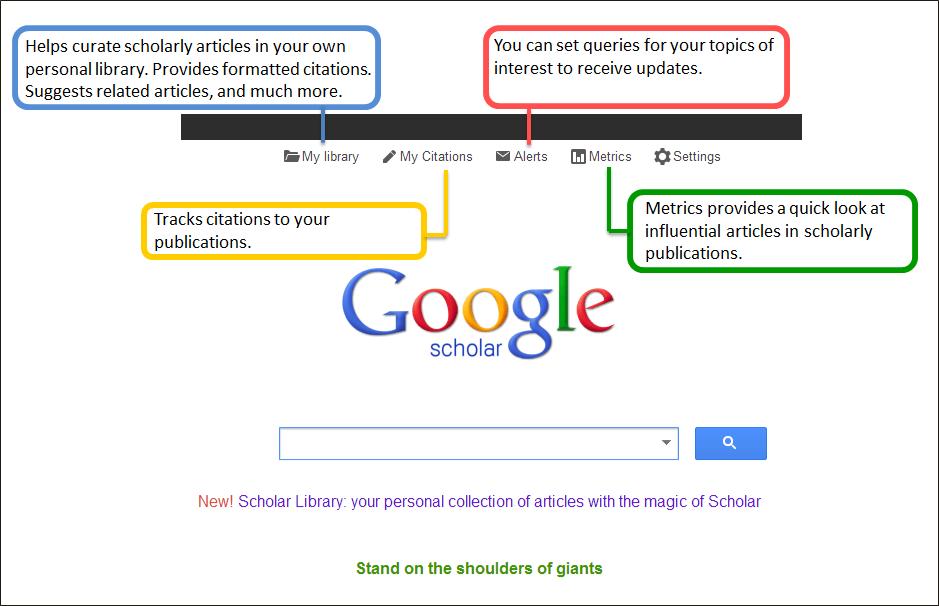 GoogleScholar_labelled_small